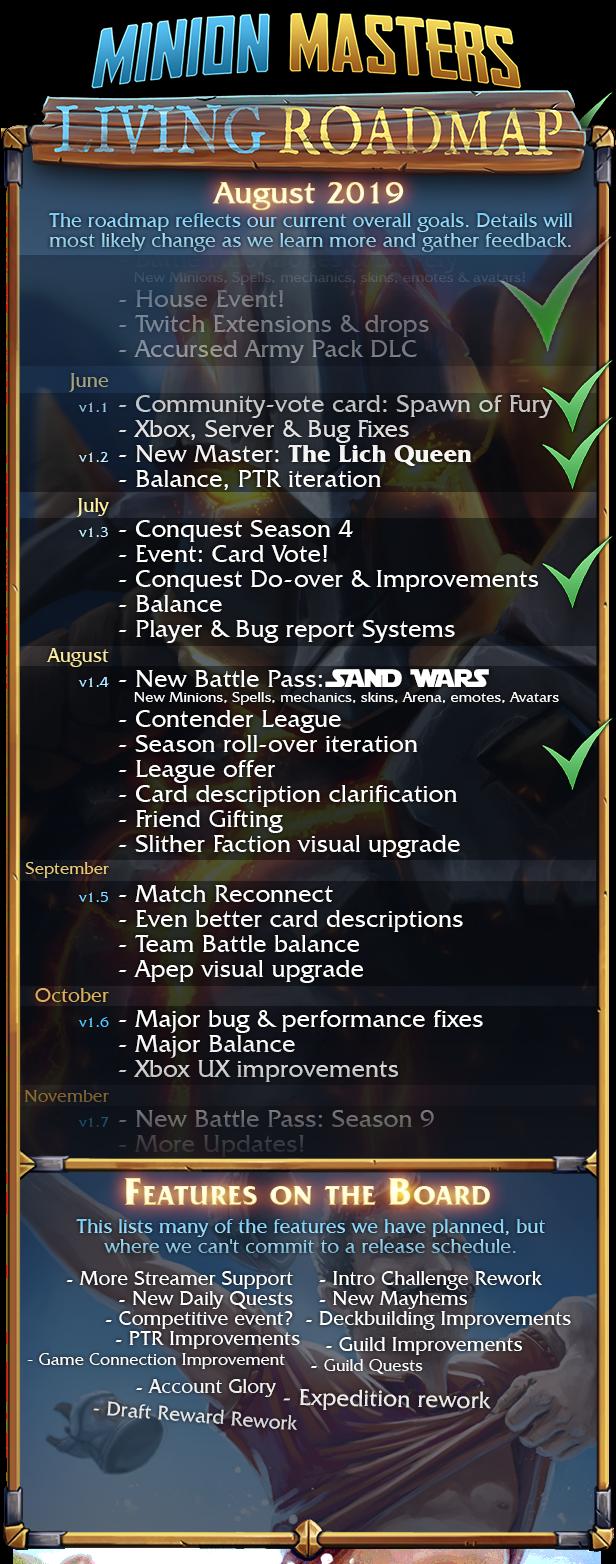 BetaDwarf Community - Claim FREE in-game goodies  Read news