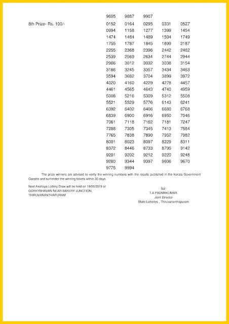 Kerala Lottery Result 12-06-2019 Akshaya Lottery Results AK-399 keralalotteriesresults.in-page-002