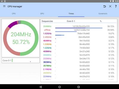 Download 3C Toolbox Pro Apk Full Version Terbaru Gratis