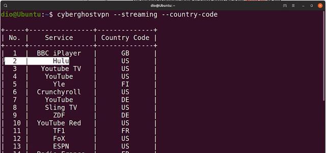 Configurações CyberGhostVPN