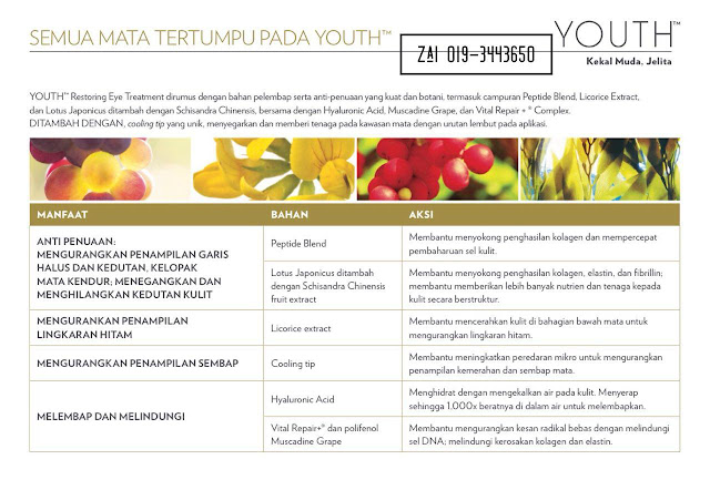 bahan eye cream youth
