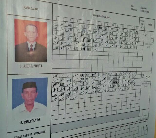 September 2017 Kabar Dari Aceh Singkil