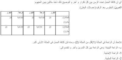 ملف حساب وقت العمل و الراحة.pdf