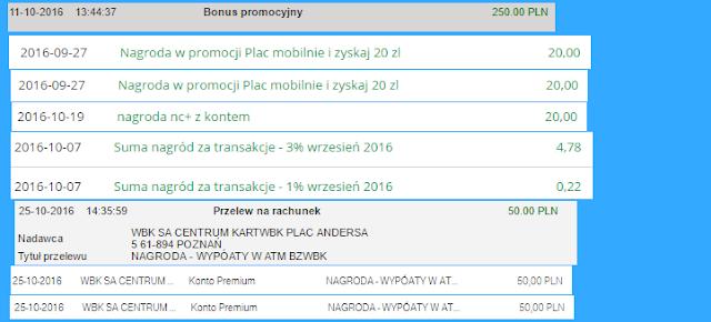 moje zarabianie na bankach - podsumowanie września 2016 bankobranie