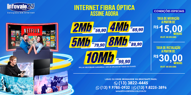 Confira os Planos de Internet via Fibra Ótica da Infovale em Registro-SP