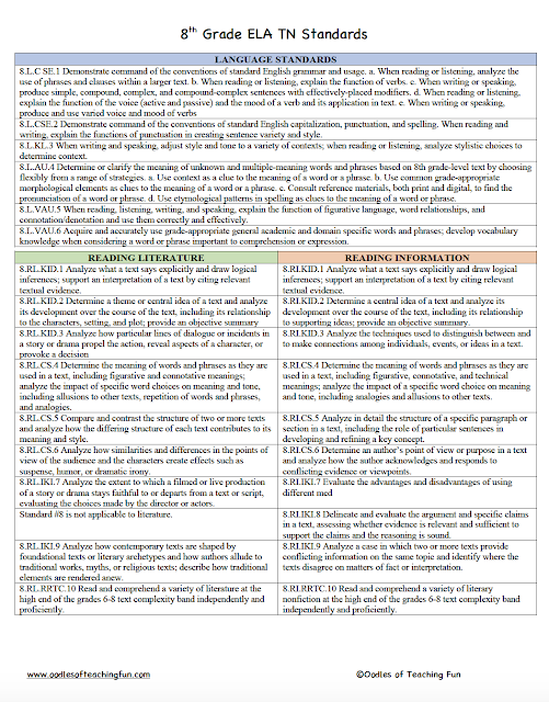 One page 7th Grade TN ELA Standards