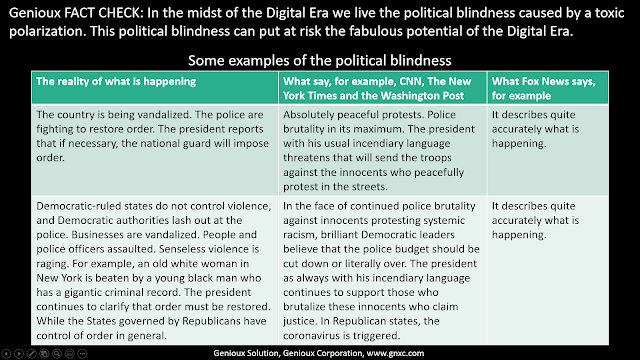 Genioux FACT CHECK: In the midst of the Digital Era we live the political blindness
