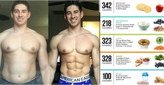 How Many Calories Should I Eat Per Day To Build Muscle ?