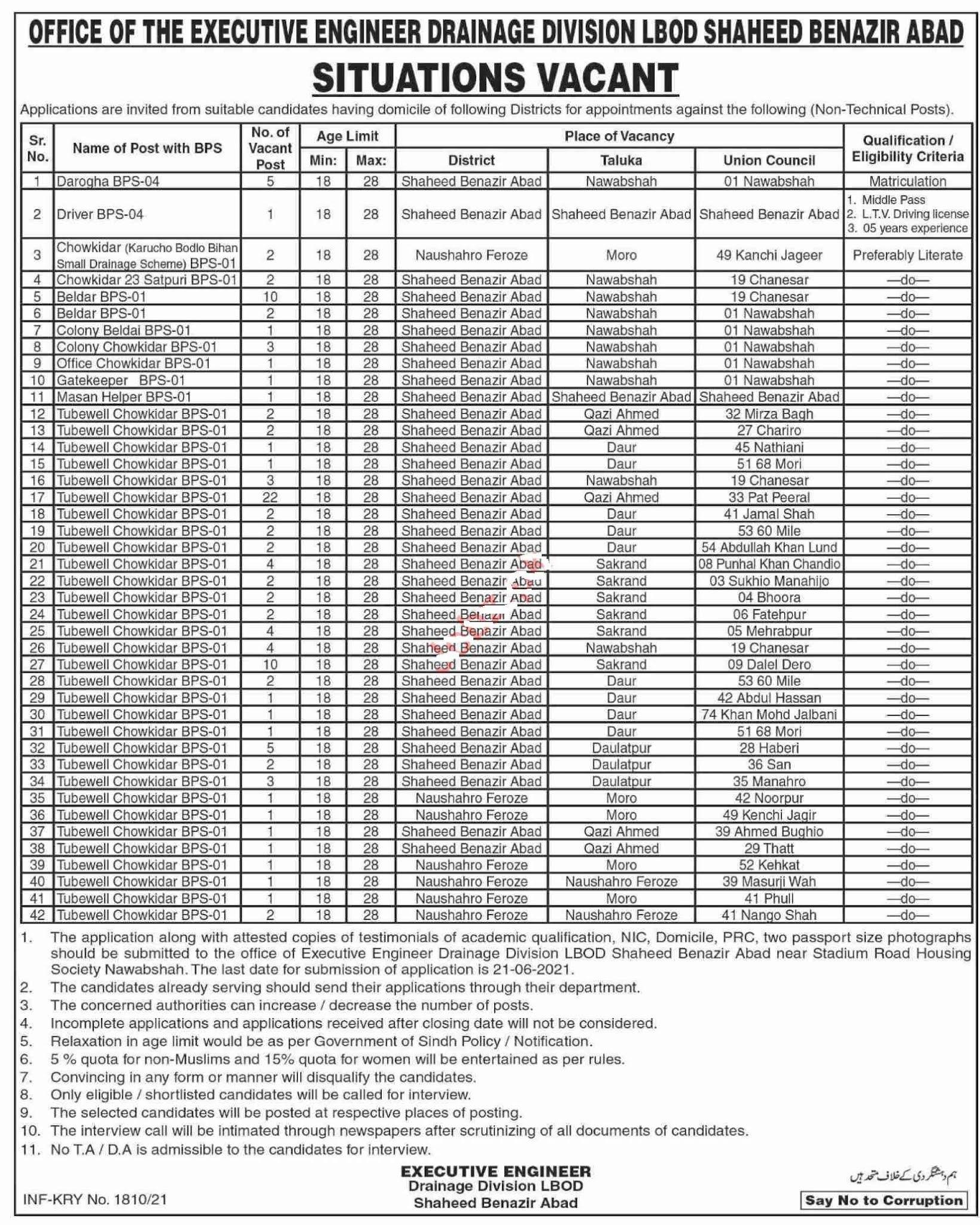 Drainage Division LBOD Shaheed Benazirabad Jobs 2021 For Driver, LTV Driver, Chowkidar, Beldar, Colony Beldai, Colony Chowkidar, Gate Keeper, Masan Helper, Tubewell Chowkidar.