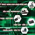 Hướng dẫn Reset BIOS Password Laptop HP (Probook, Elitebook or Pavilion) Cách 5