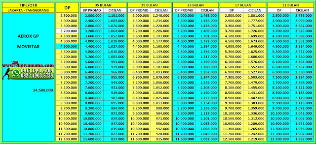 Price List Yamaha, Kredit Motor Yamaha, Harga Motor Yamaha, Promo Yamaha, Harga Kredit Motor Yamaha GP Movistar Livery 2018, Yamaha Aerox GP Movistar Livery terbaru 2018