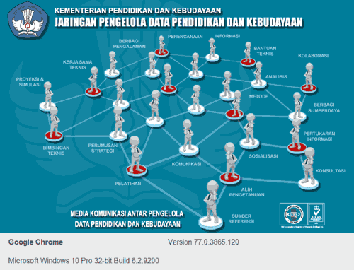 Cara Mendaftar Akun Operator Sekolah / Madrasah di Web sdm.data.kemdikbud.go.id