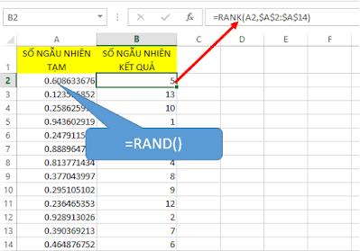 Cách tạo dãy số ngẫu nhiên bằng hàm Randbetween trong Excel