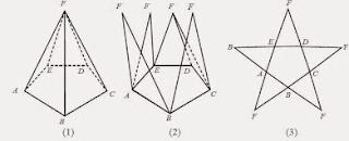 gambar sebuah limas segilima beserta jaringjaringnya www.simplenews.me
