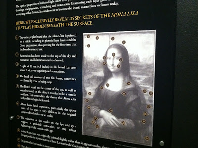 25 Secrets of the Mona Lisa
