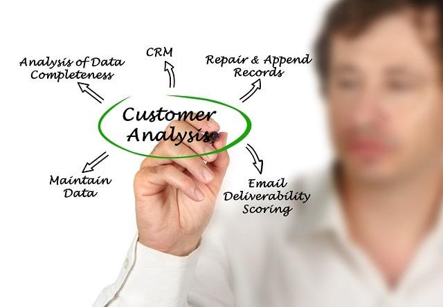 steps customer journey analysis buyer journeys sales funnel
