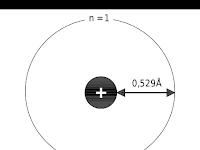 Penjelasan tentang Teori Atom Mekanika Kuantum