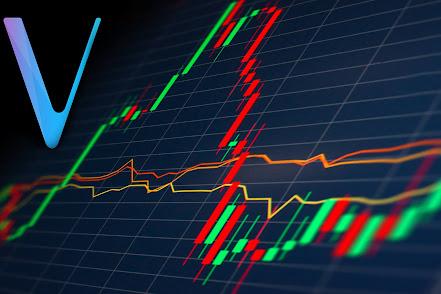 Vechain price prediction for 2021