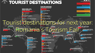 Tourist destinations for next year