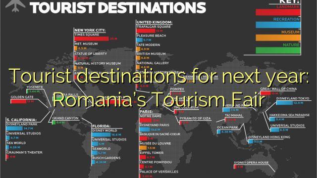 Tourist destinations for next year