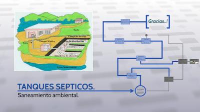infografia tanque septico 2