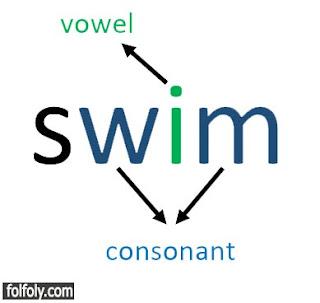 بناء الفعل to swim