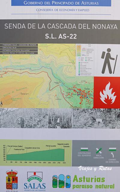 Cartel de la ruta a la Cascada del Nonaya