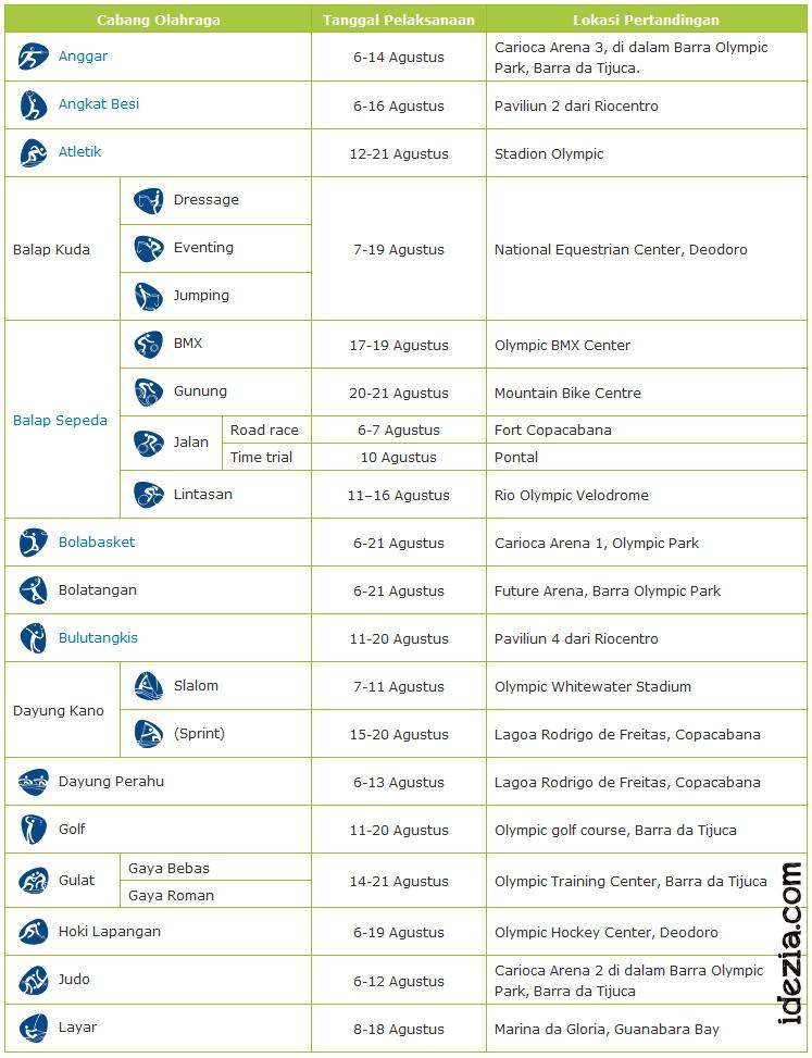 Download Kalender Jadwal Olimpiade Rio 2016 JPG