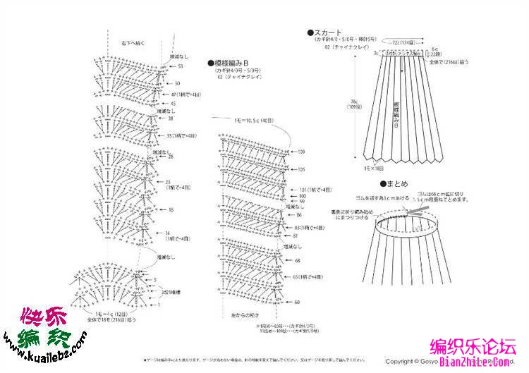 Free crochet patterns to download crochet patterns for crochet dress 2438 ccuart Choice Image