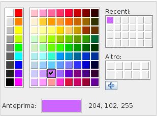 Tabella dei colori primari for Tabella per mescolare i colori