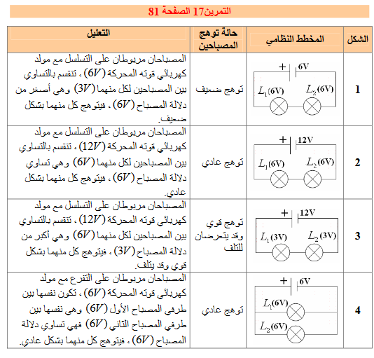 حل تمرين 17 ص 81 فيزياء