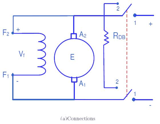 A media to get all datas in electrical science for Electric motor dynamic braking
