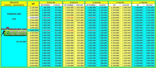 Harga Kredit Motor Yamaha Lexi 125, Promo Yamaha Lexi, Harga Kredit Motor Yamaha Lexi, Price List Yamaha Lexi