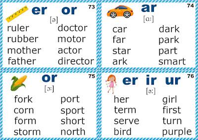 letter r phonics, r-controlled sounds, esl phonics flashcards