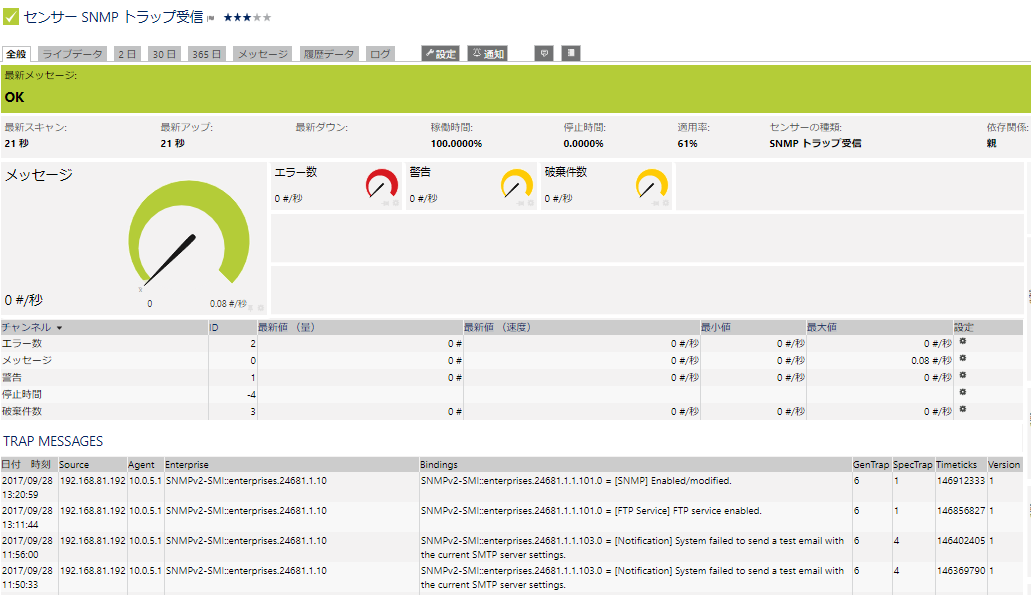 PRTG Network Monitor』でQNAP NASを監視する - 機器・サーバー監視のへや
