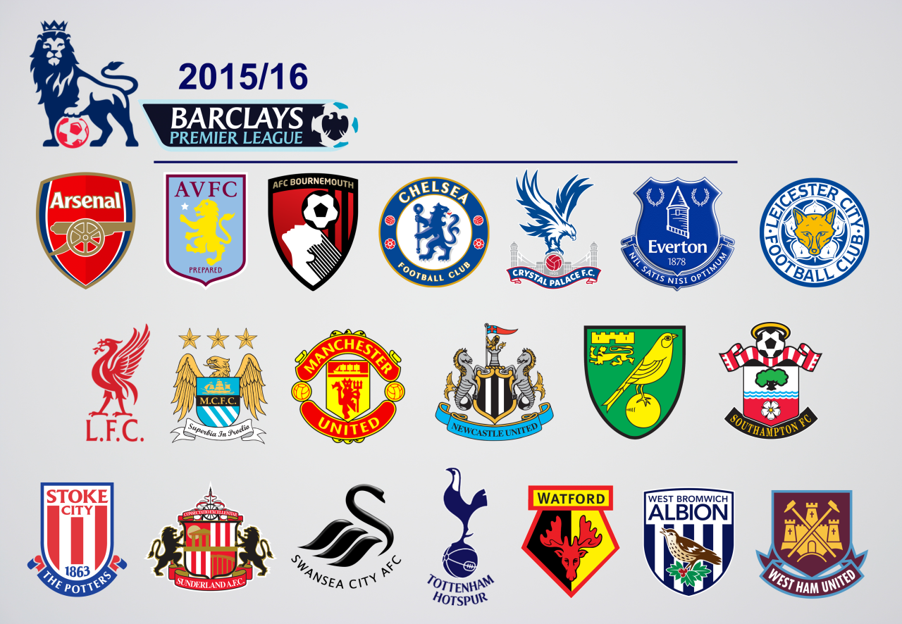 Premier League Clubs: Premier League 2015-2016 : Quelles Sont Les 5 équipes Qui