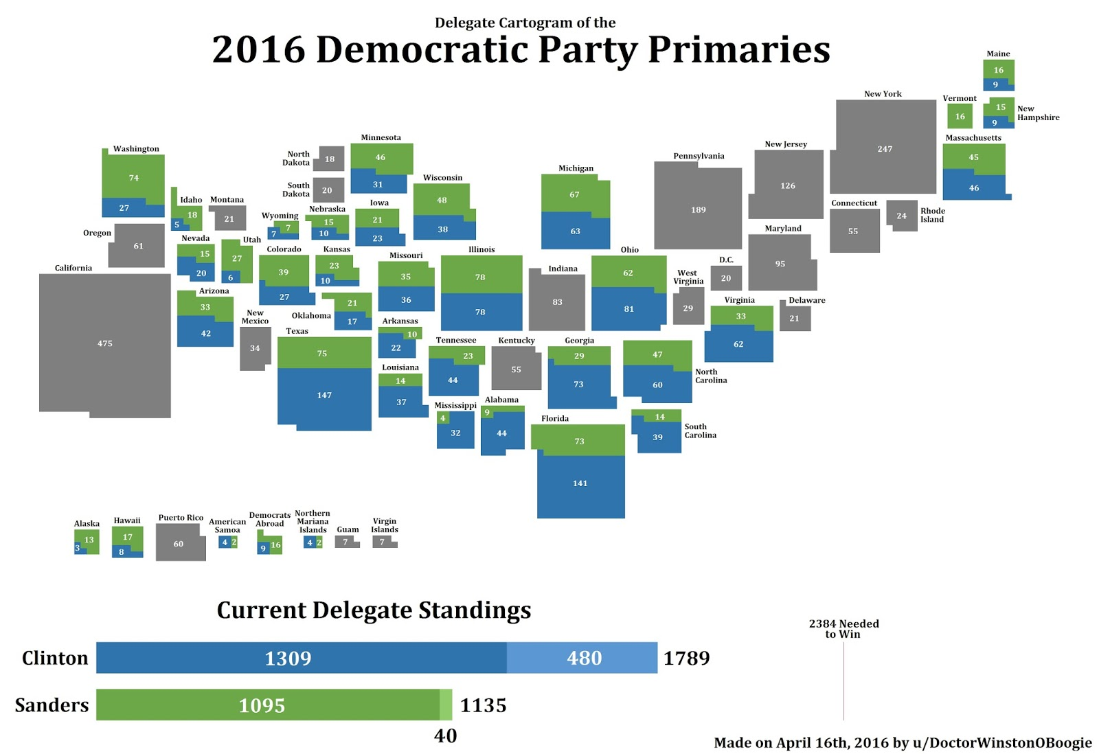 Delegate cartogram of the 2016 Democratic party primaries