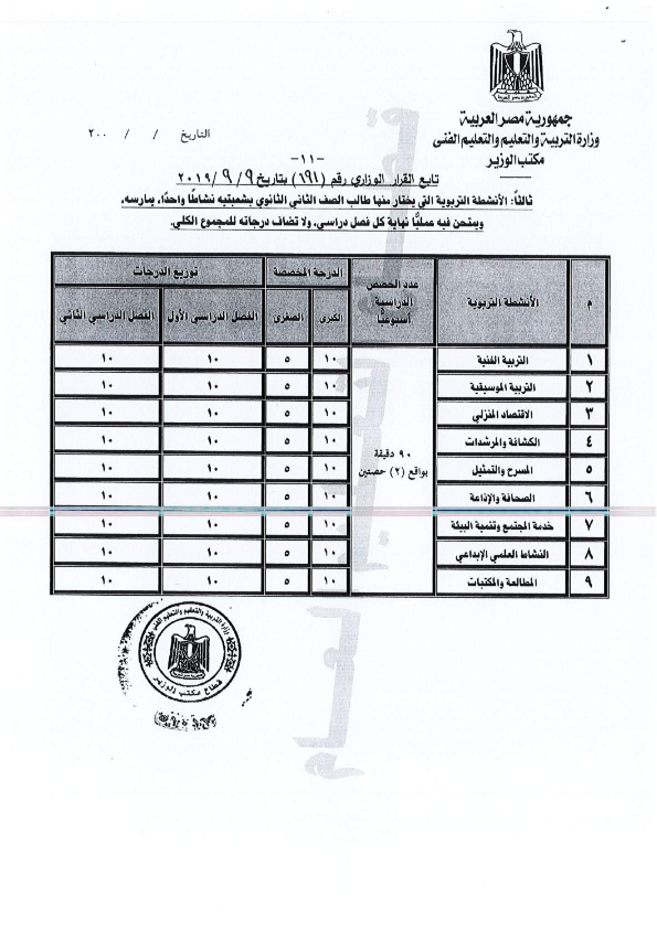"""""""مستند"""".. قرار وزير التعليم 191 لسنة 2019 بشأن نظام الدراسة الجديد للصفين الأول والثاني الثانوي %25D9%2582%25D8%25B1%25D8%25A7%25D8%25B1%2B191_011"""