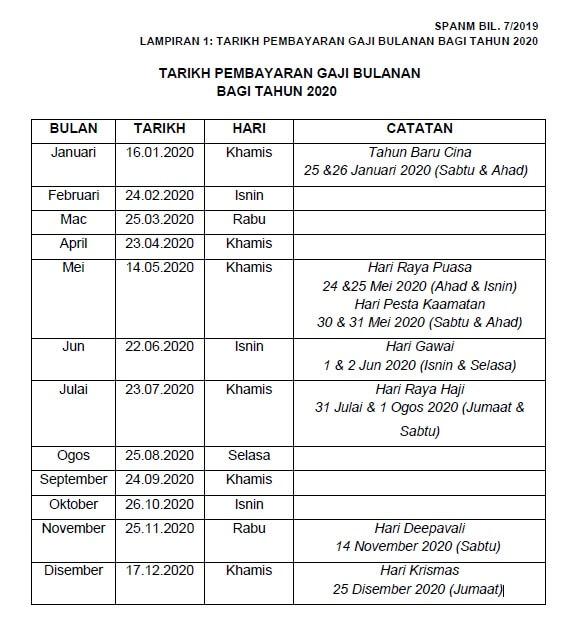 Bft6003 Sam Sg Hj Dorani Jadual Pembayaran Gaji Penjawat Awam 2020