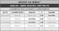 LOTECA 711 - HISTÓRICO JOGO 09