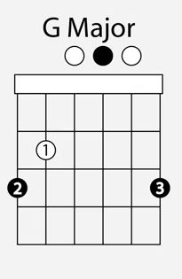 6 String Guitar Diagram Left Handed Guitar Diagram Wiring
