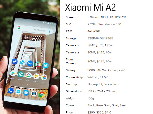 Xiaomi Mi A2 Hands-on Review, Unboxing & Full Specs : Everything is Out of the Box