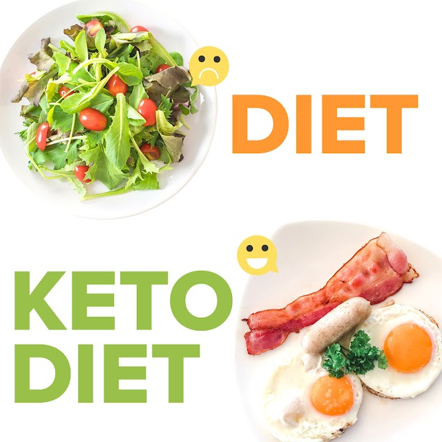 Custom Keto Diet Review [8-Week Custom keto Diet Meal Plan] How Does Work?