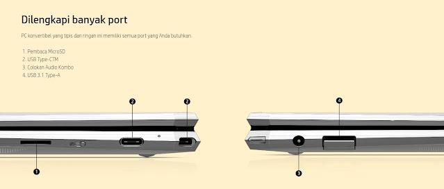 Port, Tampilan Sisi kana dan Sisi kiri