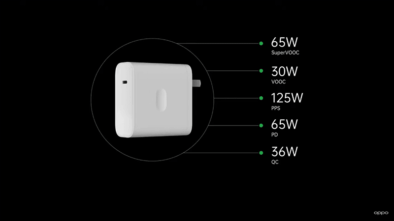 Adapter Oppo 125W Flash Charge