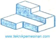gambar piktorial isometri