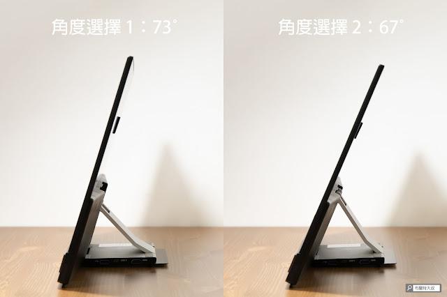 【開箱】滿版視野、極致輕巧,給奇 GeChic 2101H 攜帶式螢幕 - GeChic 2101H 提供兩種使用角度,而且還有 176° 超寬可視角