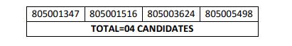 HPSSC Hamirpur Labour Inspector  Post Code: 805 Result 2021