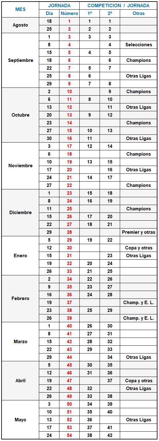 Calendario Premier League 2020 16.Calendario Liga Espanola 2020 18
