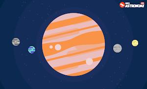 Melihat Jupiter dan Bulan-bulannya